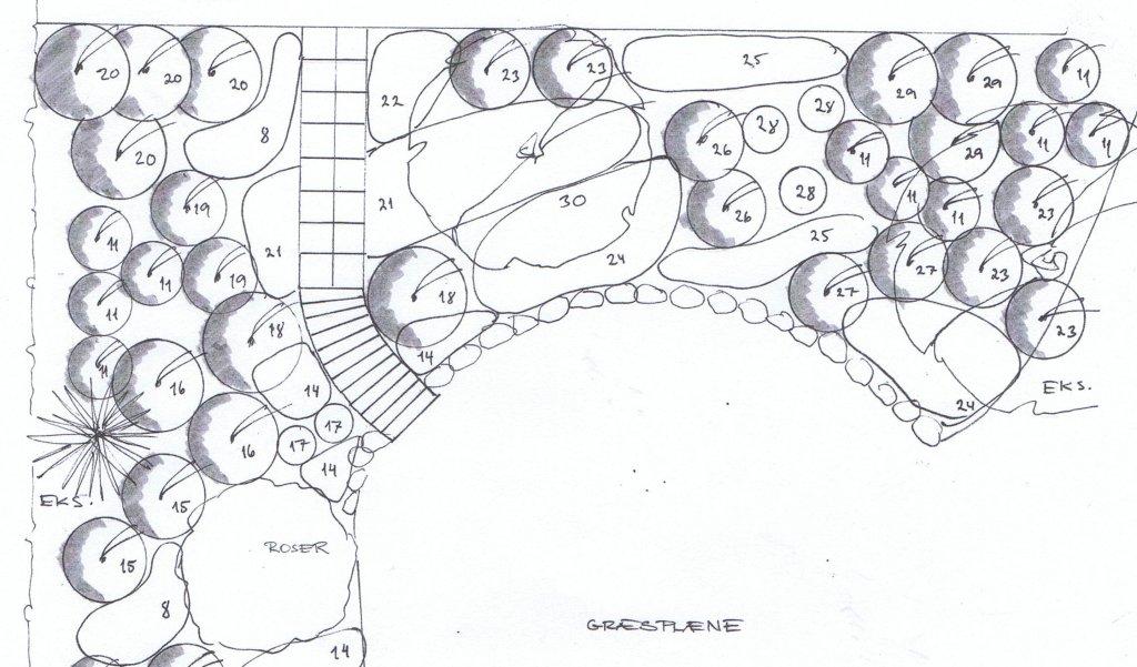 Få lavet en haveplan af havearkitekt Tine Spang Olsen, Aarhus